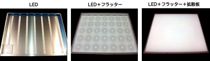 LED、 LED+フラッター、LED+フラッター+拡散板の違い