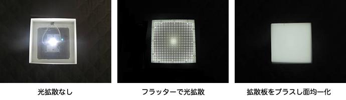 光拡散なし、フラッターで光拡散、拡散板をプラスし面均一化の違い